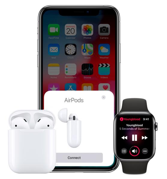 Фото 3 Навушники Apple AirPods